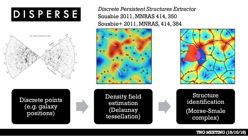 Discrete Persistent Structures Extractor Sousbi...