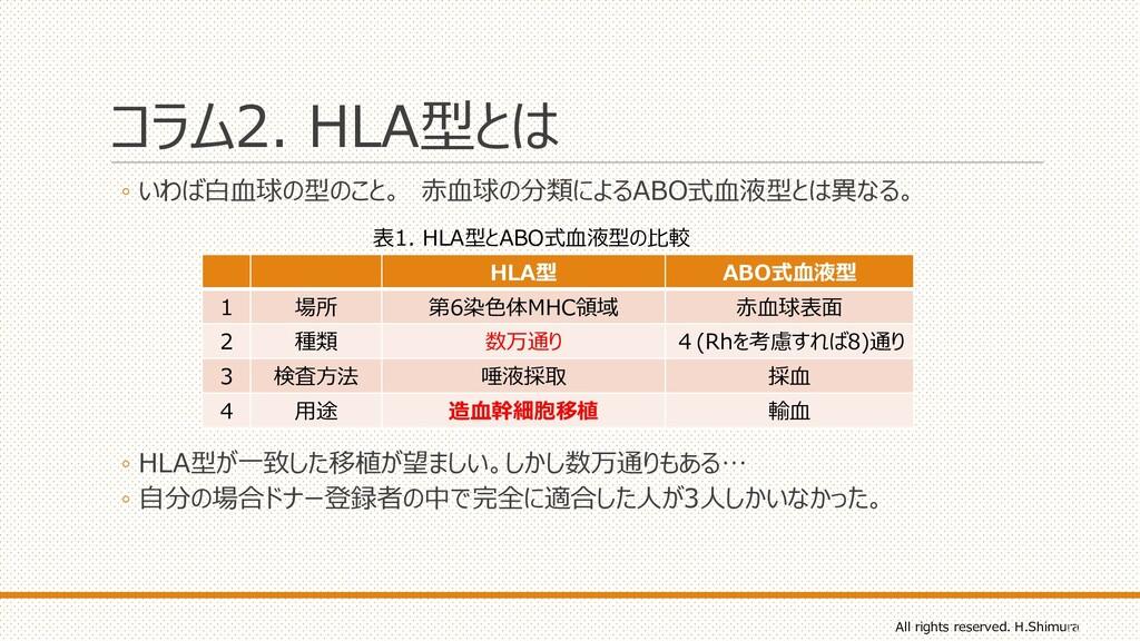 コラム2. HLA型とは ◦ いわば白血球の型のこと。 赤血球の分類によるABO式血液型とは異...