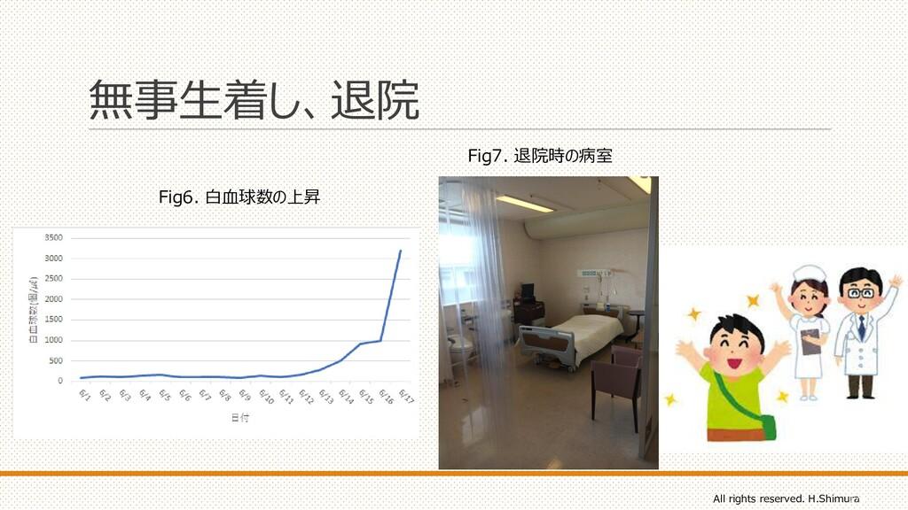 無事生着し、退院 17 Fig6. 白血球数の上昇 Fig7. 退院時の病室
