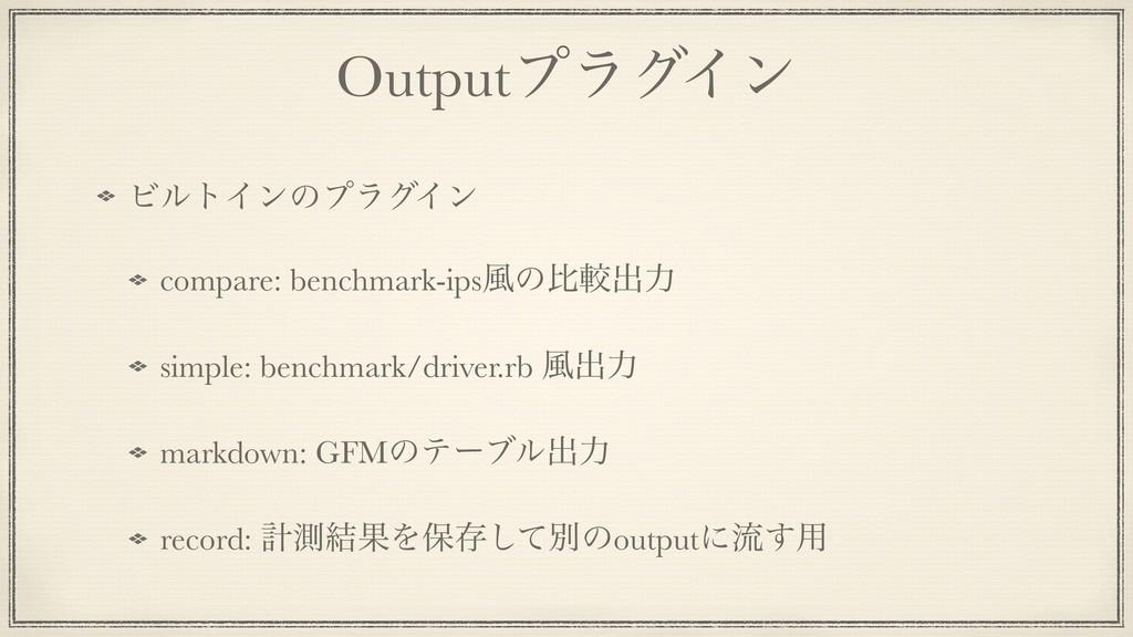OutputϓϥάΠϯ ϏϧτΠϯͷϓϥάΠϯ compare: benchmark-ips෩...