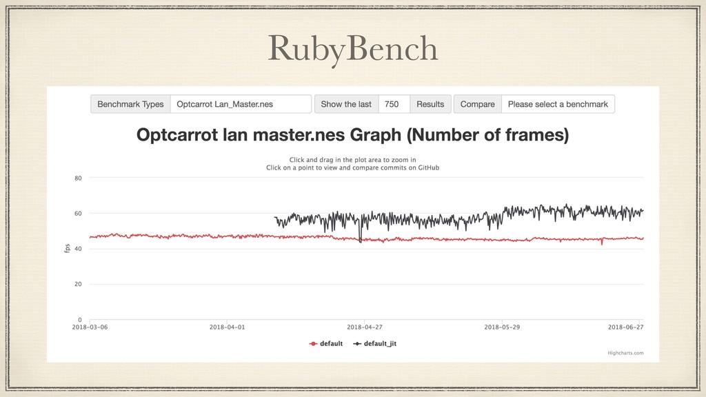 RubyBench