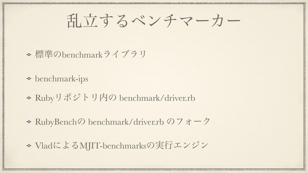 ཚཱ͢ΔϕϯνϚʔΧʔ ඪ४ͷbenchmarkϥΠϒϥϦ benchmark-ips Rub...