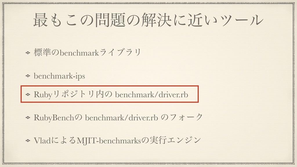 ࠷͜ͷͷղܾʹ͍ۙπʔϧ ඪ४ͷbenchmarkϥΠϒϥϦ benchmark-ips...