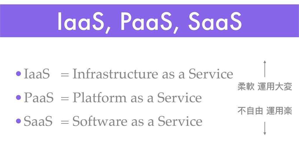 IaaS, PaaS, SaaS •IaaS = Infrastructure as a Se...