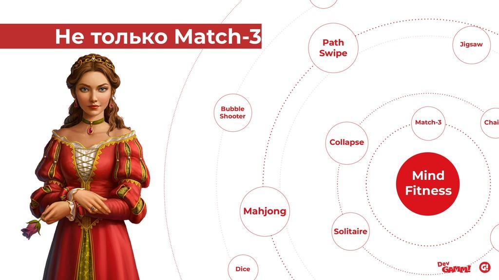 Не только Match-3 Mind Fitness Solitaire Match-...