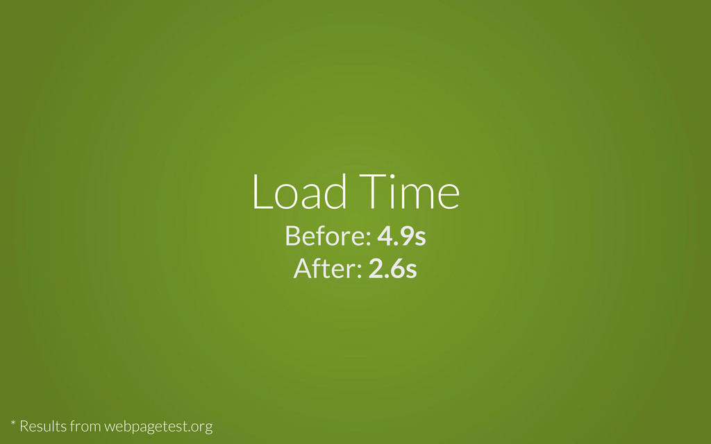 Load Time Before: 4.9s After: 2.6s * Results fr...