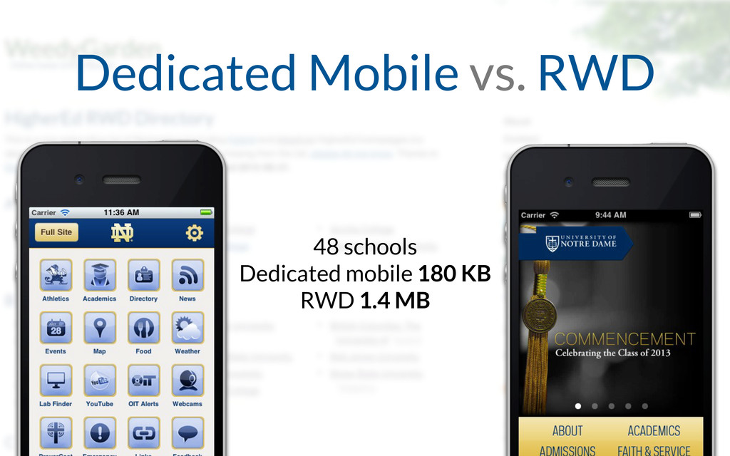 Dedicated Mobile vs. RWD 48 schools Dedicated m...