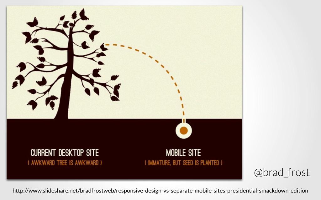 http://www.slideshare.net/bradfrostweb/responsi...