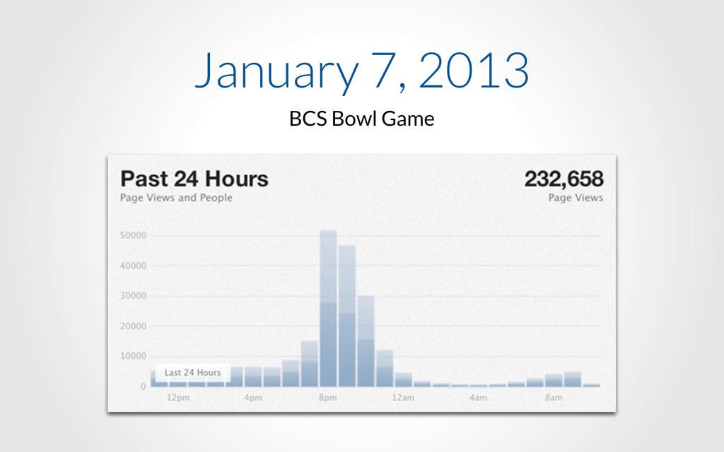 January 7, 2013 BCS Bowl Game