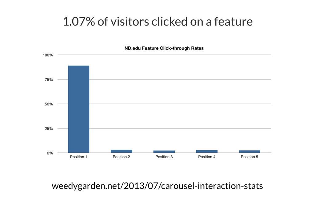 weedygarden.net/2013/07/carousel-interaction-st...