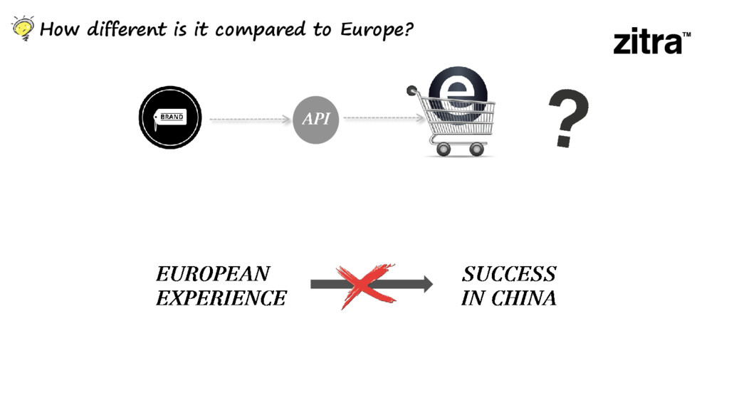 How different is it compared to Europe?