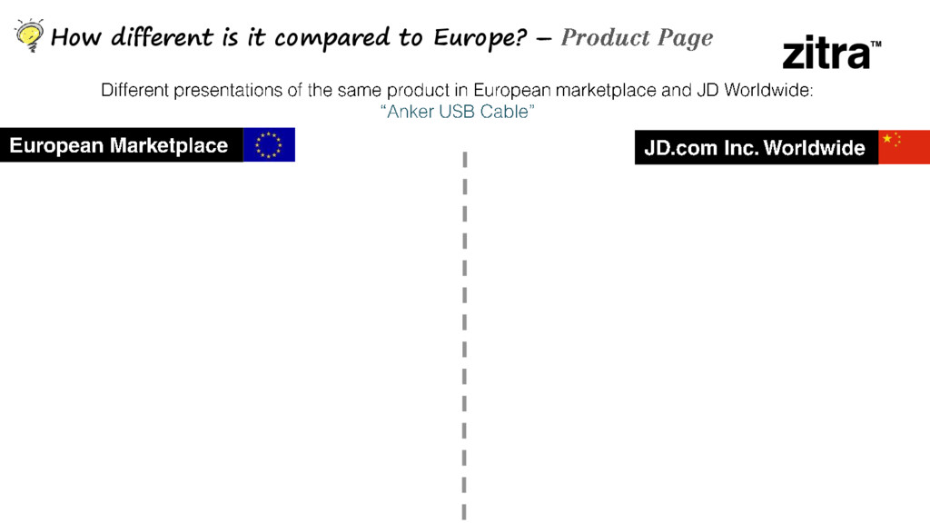 – How different is it compared to Europe?