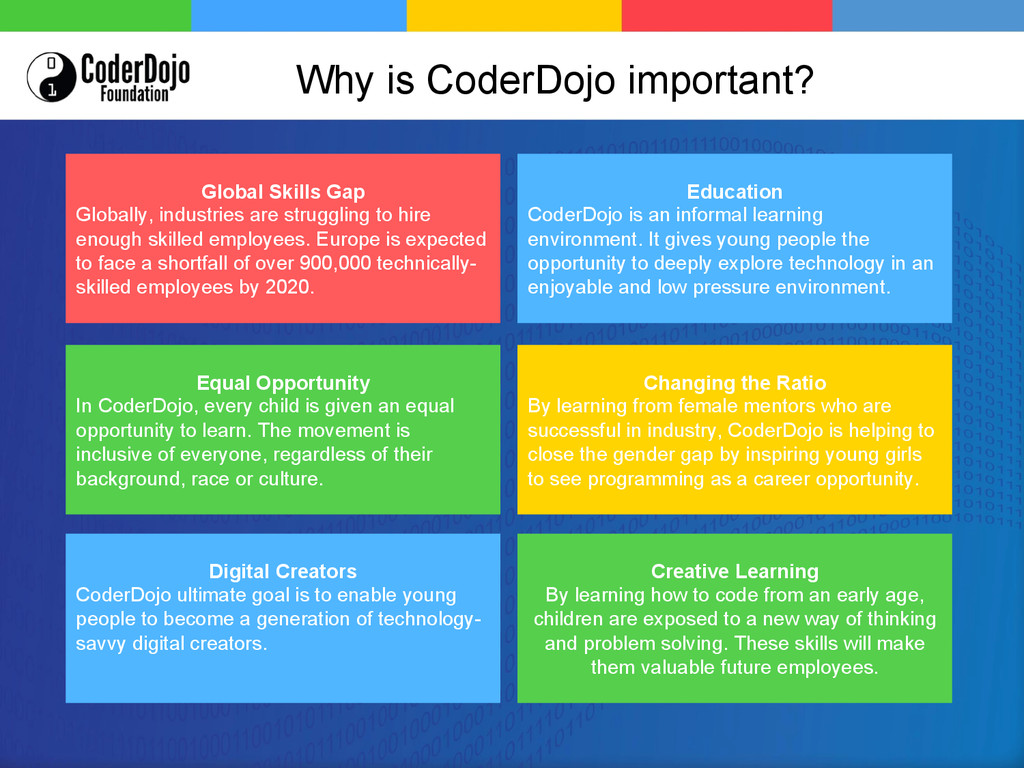 Creative Learning By learning how to code from ...