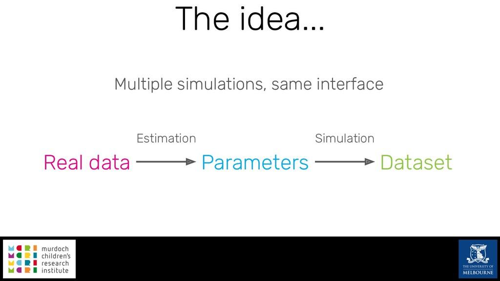 The idea... Multiple simulations, same interfac...