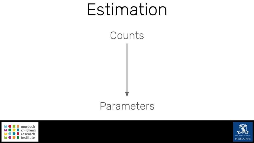 Counts Parameters Estimation