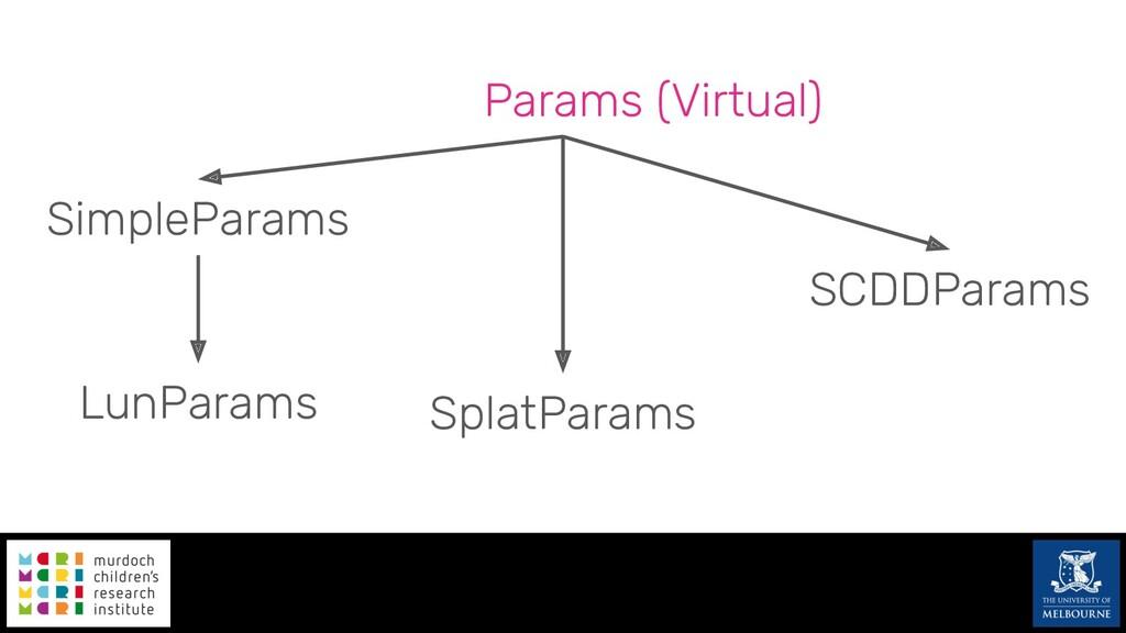 Params SimpleParams SplatParams LunParams SCDDP...