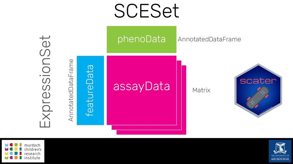 SCESet assayData featureData phenoData Annotate...
