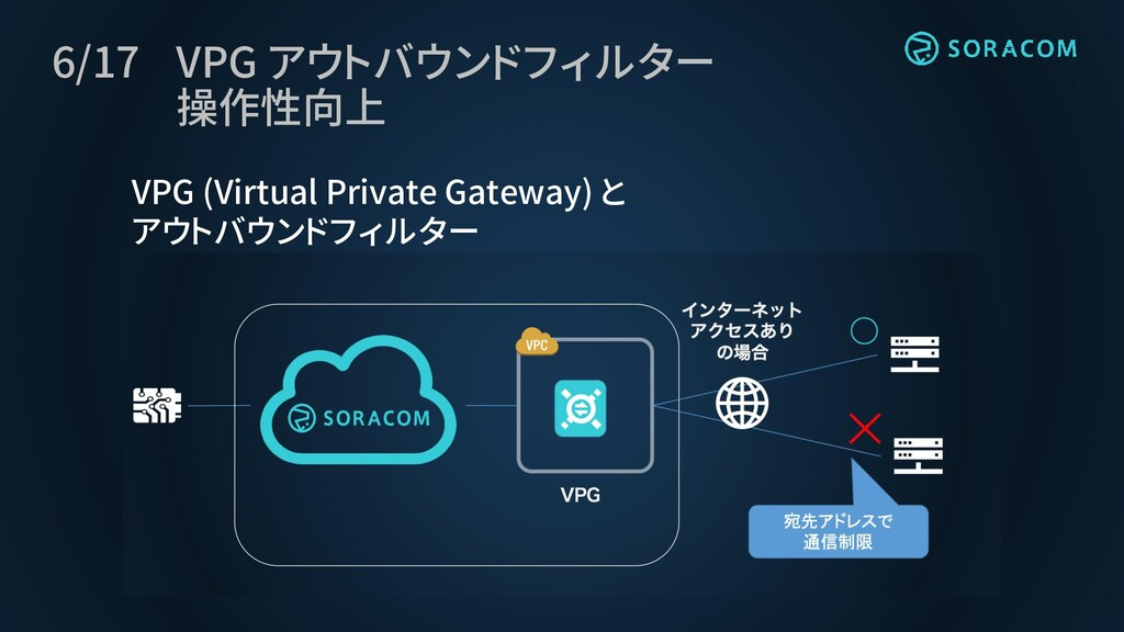 6/17 VPG アウトバウンドフィルター 操作性向上 VPG (Virtual Privat...