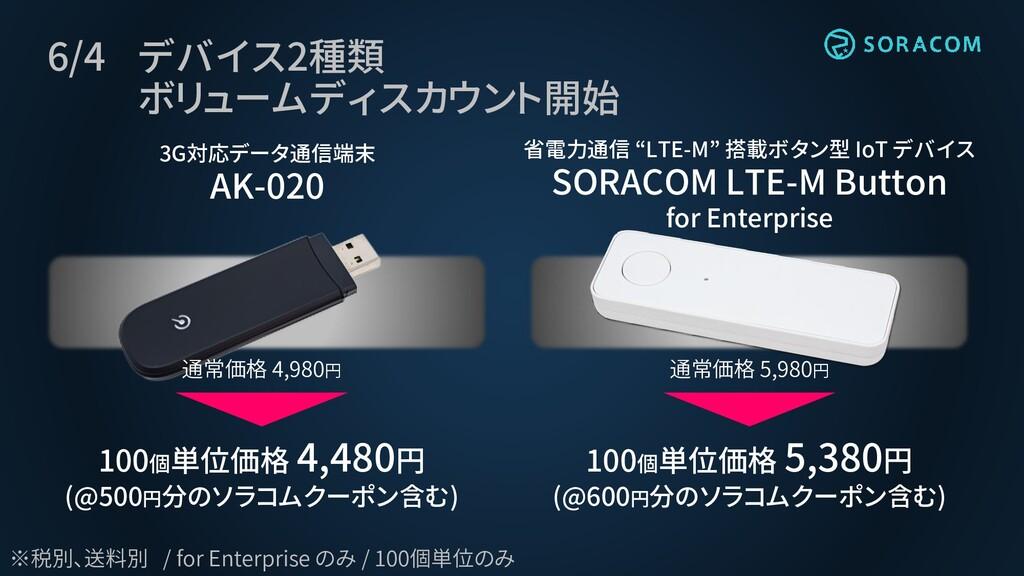 6/4 デバイス2種類 ボリュームディスカウント開始 3G対応データ通信端末 AK-020 省...