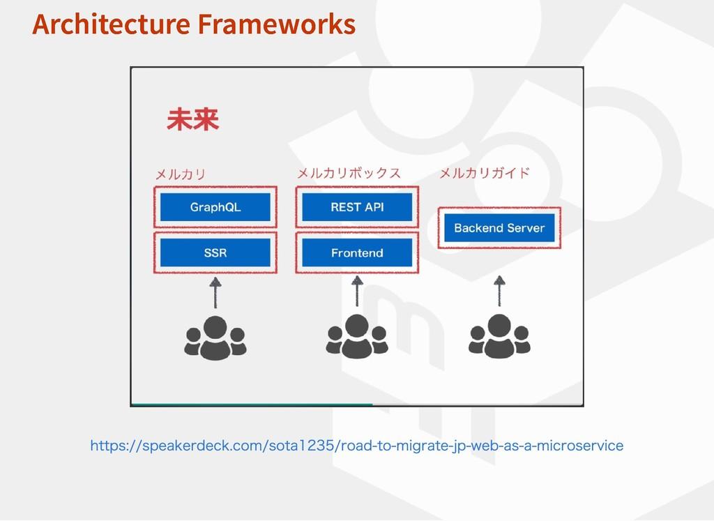 Architecture Frameworks Architecture Frameworks...