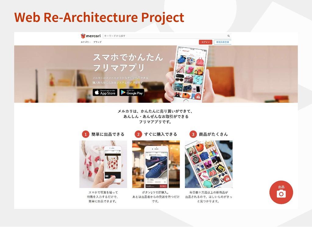 Web Re-Architecture Project Web Re-Architecture...