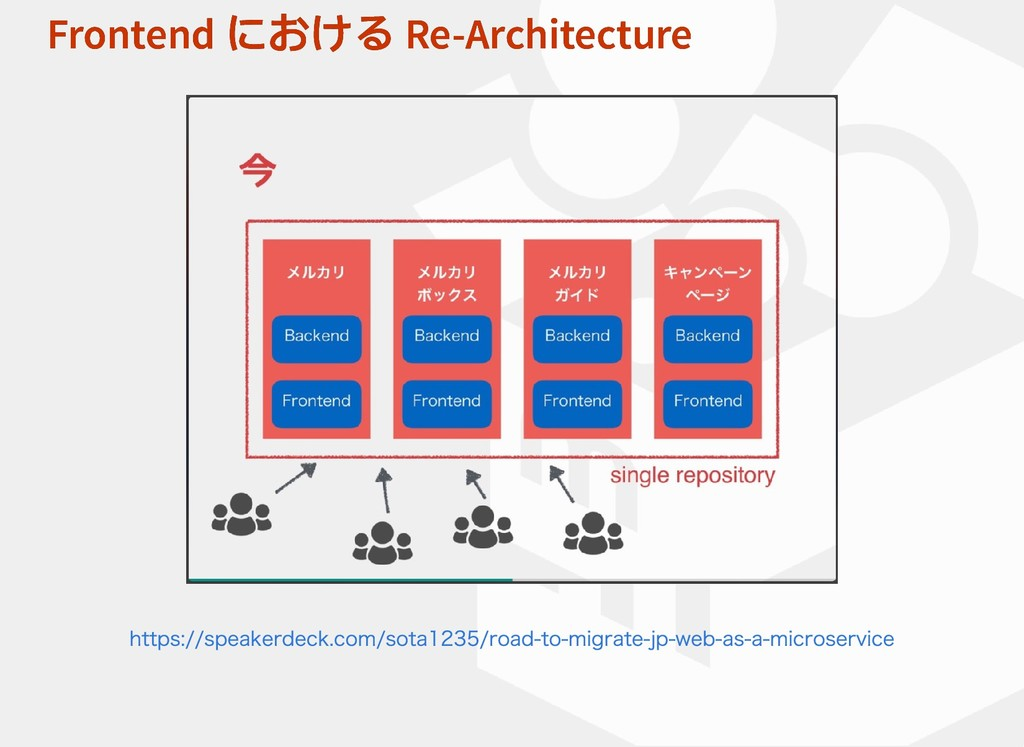 Frontend における Re-Architecture Frontend における Re-...