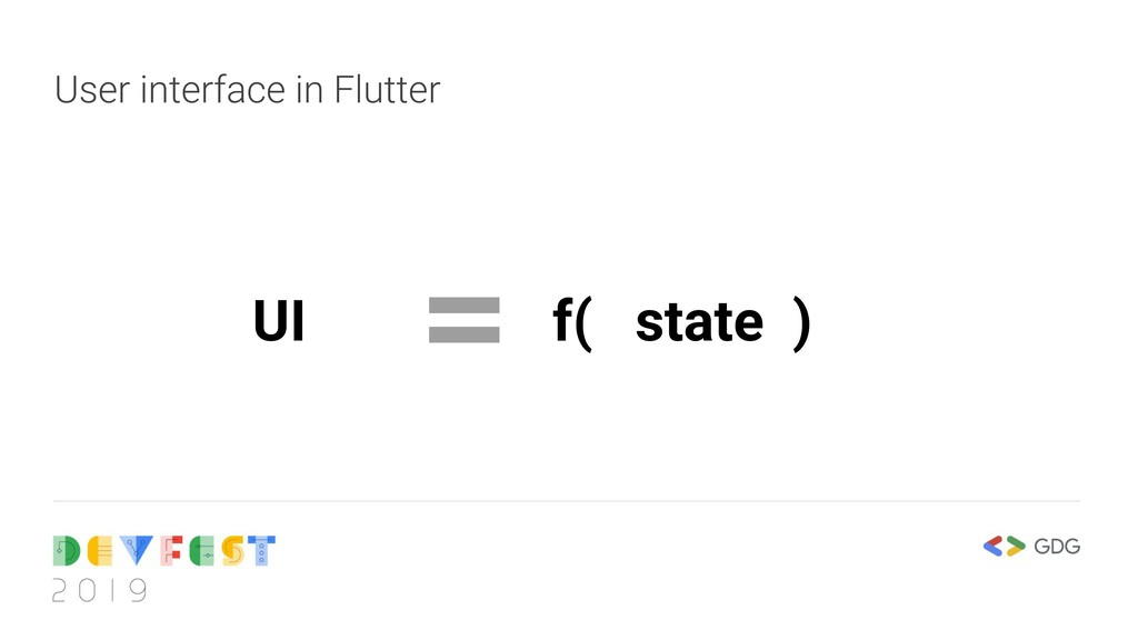 User interface in Flutter f( state ) UI
