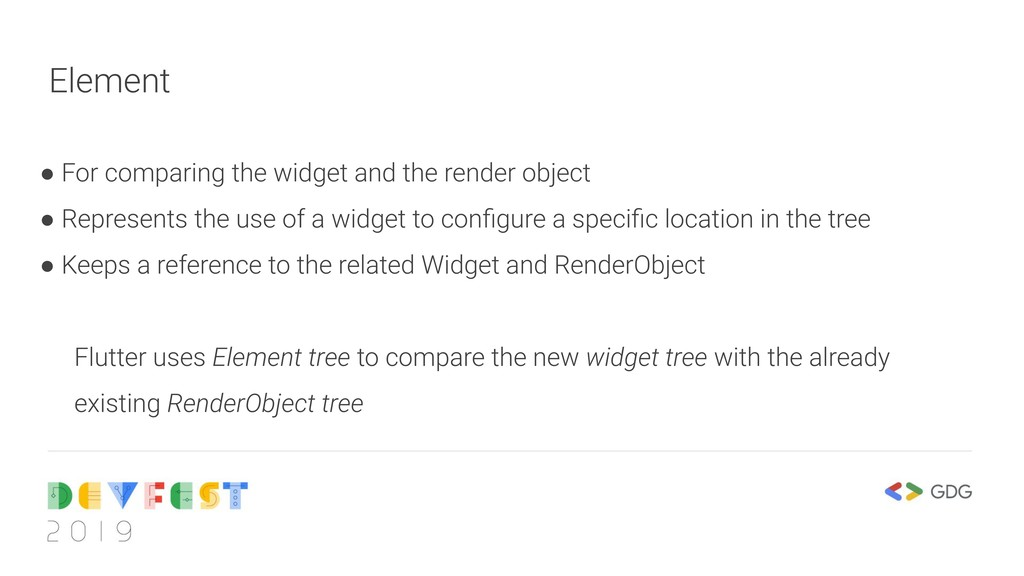 Element ● For comparing the widget and the rend...