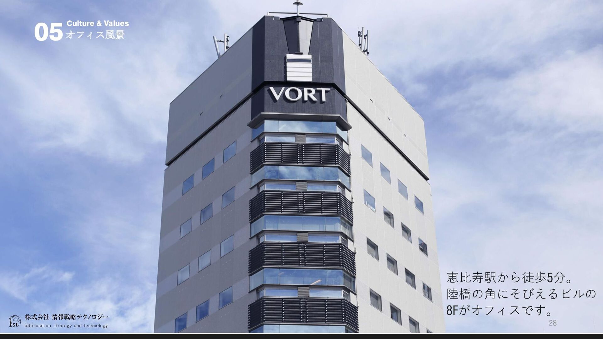 ラインマネジメント 部長 / 野沢幸雄 2009年 創業メンバーとして入社。代表の高井とは前々...