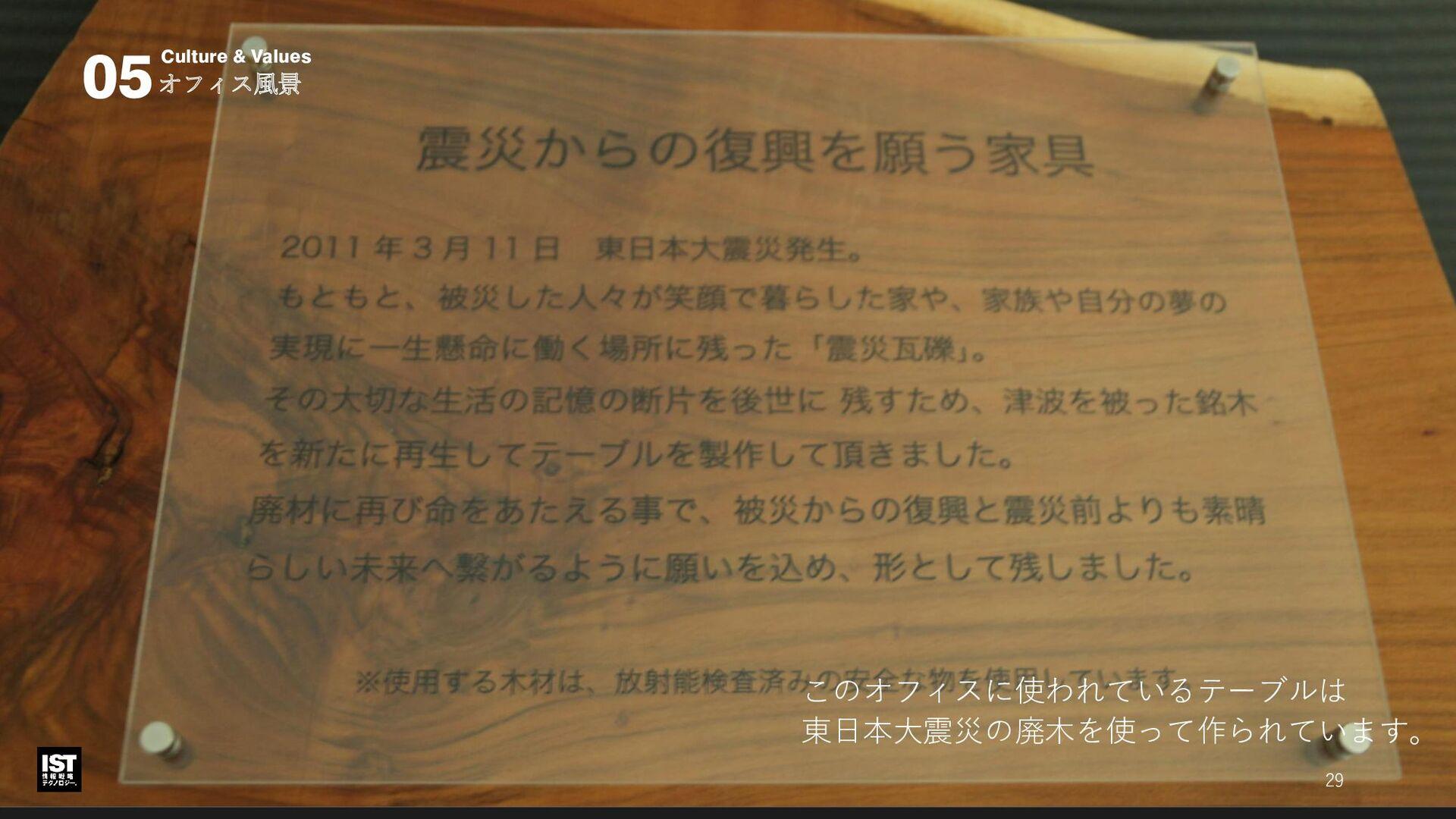 PM部 プロジェクトリーダー / 佐藤 亘 コンサルは業務課題分析のプロですが、現場から見ると...