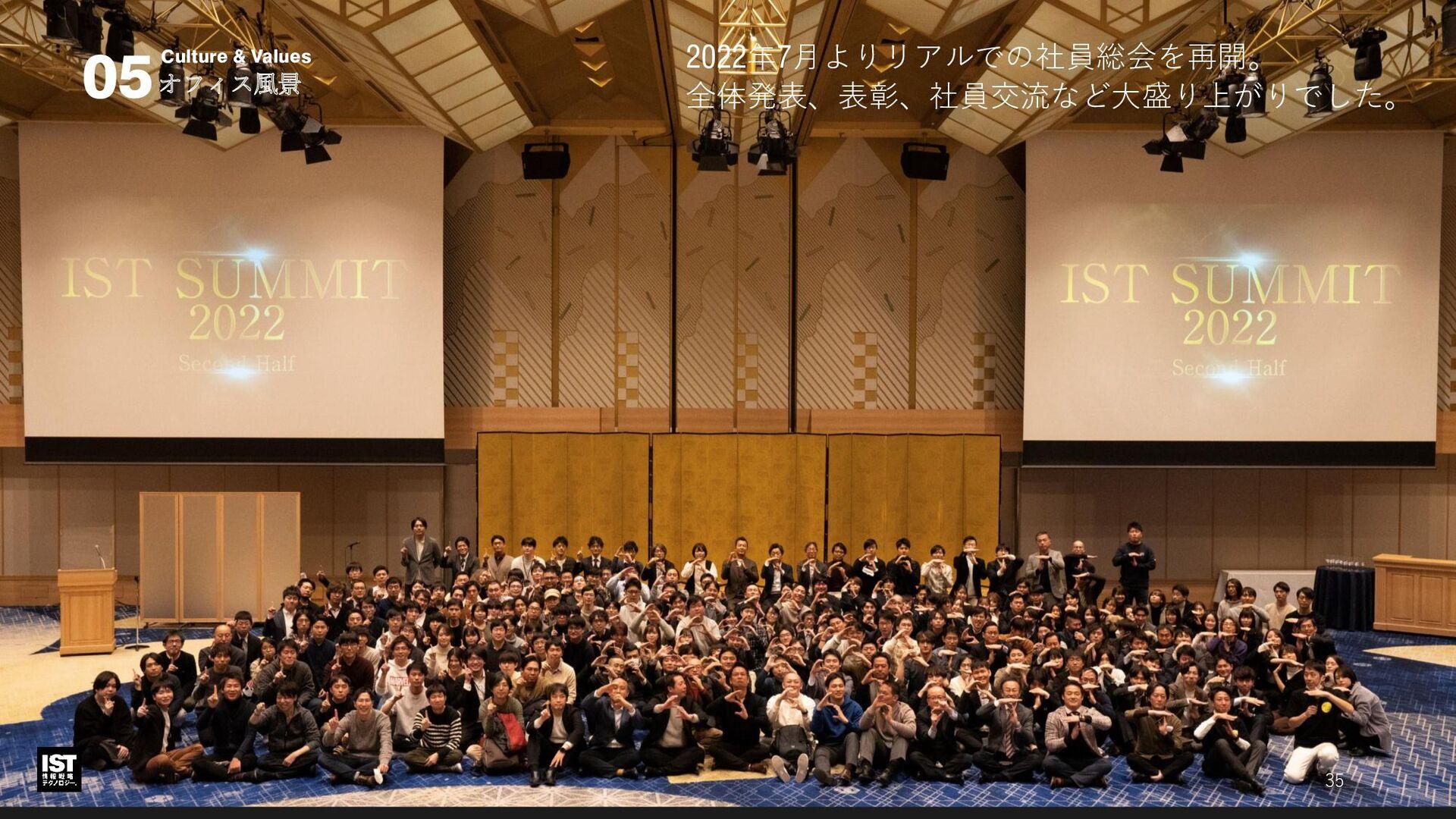 オフィス風景 社風・価値観 05 社名に漢字が入っている企業は短命で終わらない、 というデータ...