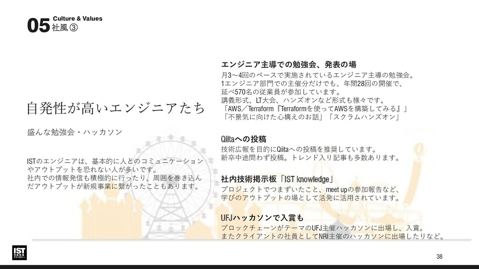 オフィス風景 社風・価値観 05 ワンフロアに10室会議室があります。 38