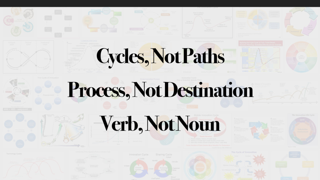 Cycles, Not Paths Process, Not Destination Verb...