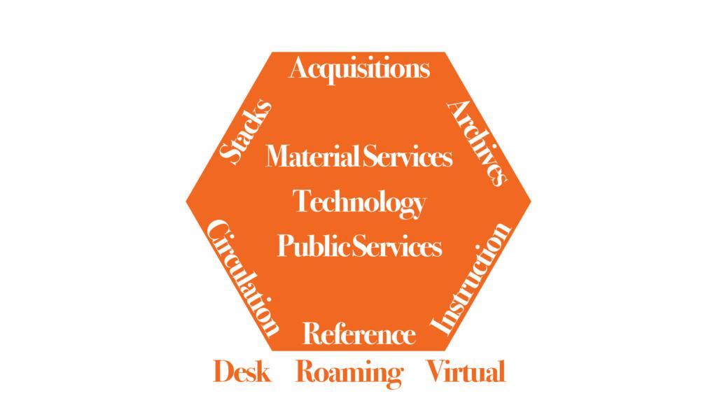 Technology Material Services Public Services Ac...