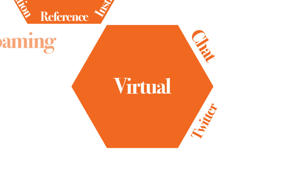 Reference Inst ation oaming Virtual Chat Twitter