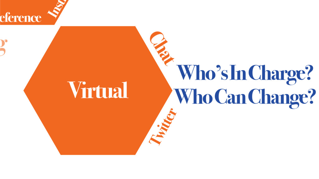 eference Inst g Virtual Chat Twitter Who's In C...