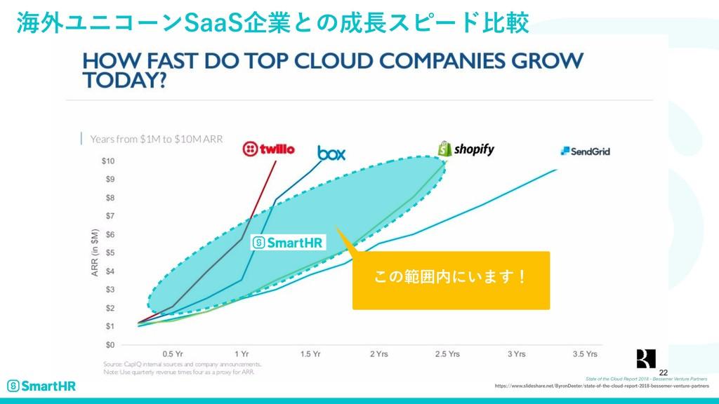 State of the Cloud Report 2018 - Bessemer Ventu...
