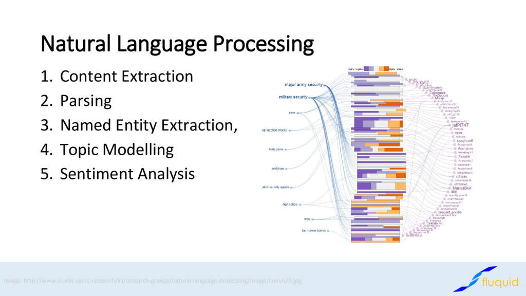 Natural Language Processing Content Extraction ...