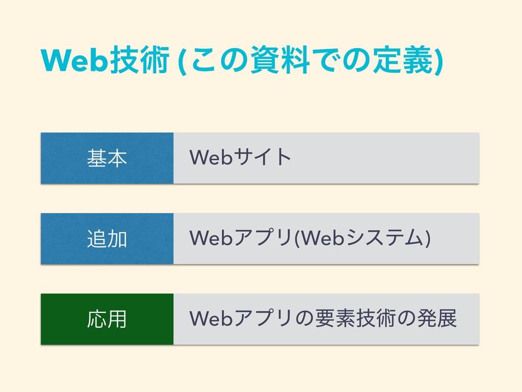 Webٕज़ (͜ͷྉͰͷఆٛ) Ճ Ԡ༻ WebαΠτ WebΞϓϦ(WebγεςϜ) W...