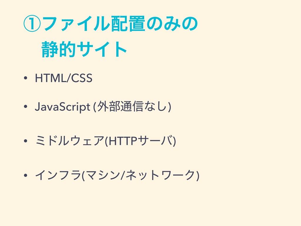 ᶃϑΝΠϧஔͷΈͷ ɹ੩తαΠτ • HTML/CSS • JavaScript (֎෦௨...