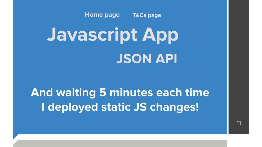 11 Javascript App JSON API T&Cs page Home page ...