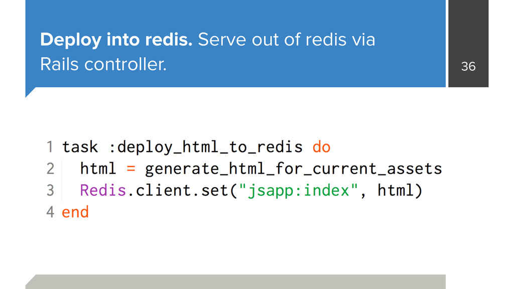Deploy into redis. Serve out of redis via Rails...