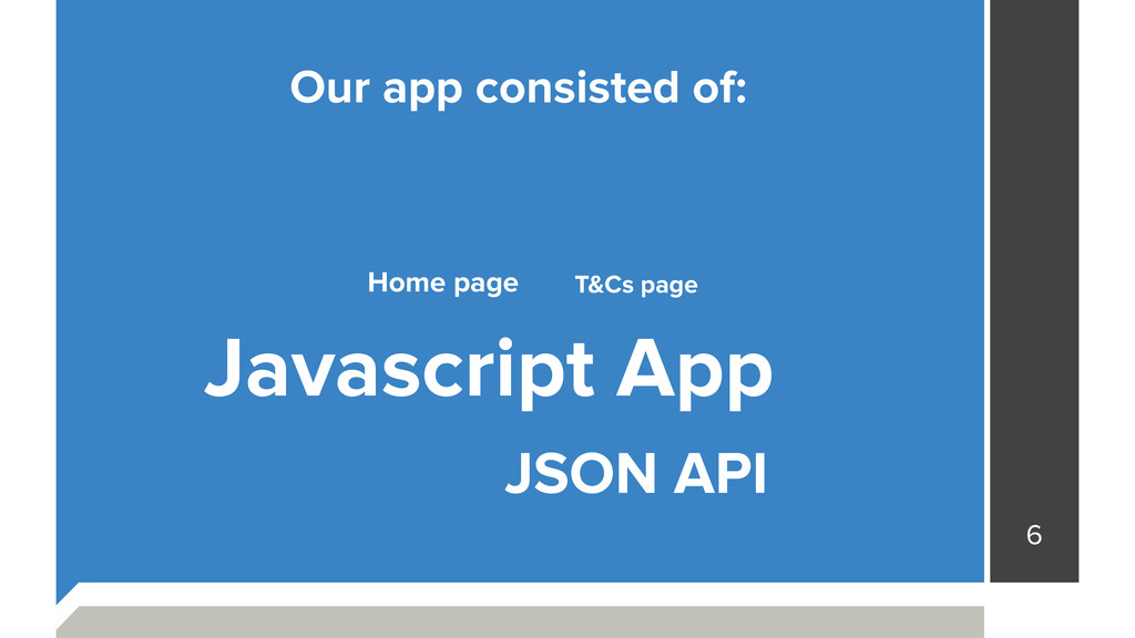 6 Our app consisted of: Javascript App JSON API...