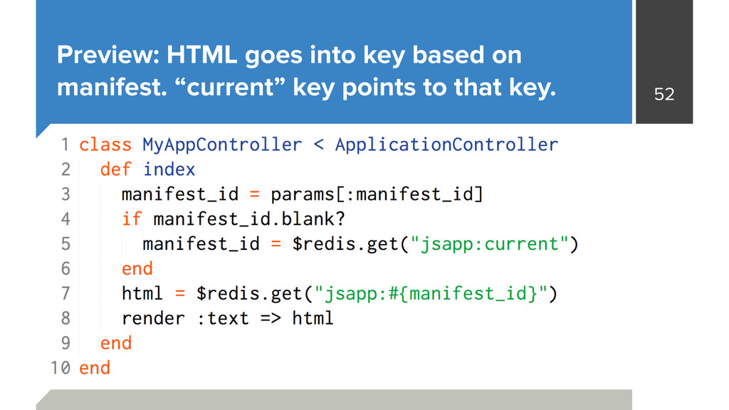 Preview: HTML goes into key based on manifest. ...