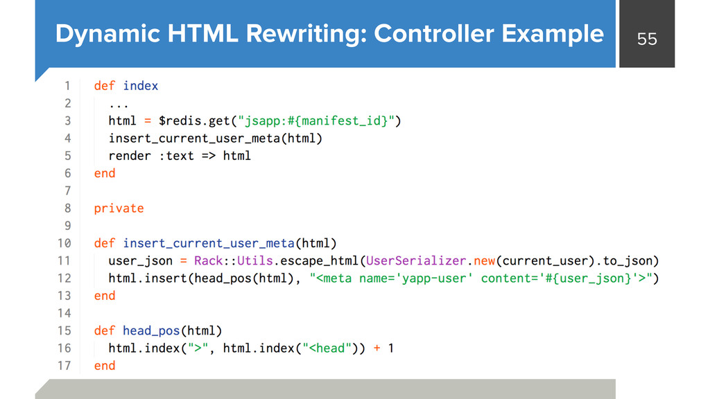 55 Dynamic HTML Rewriting: Controller Example