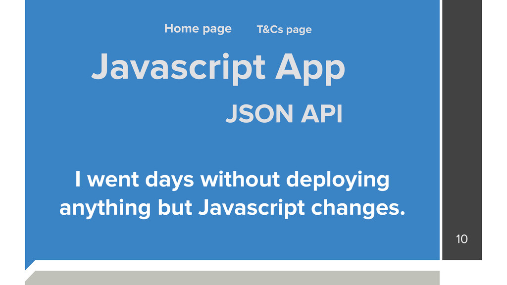 10 Javascript App JSON API T&Cs page Home page ...
