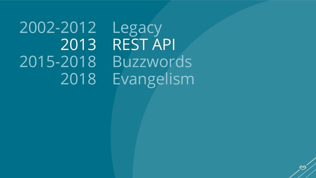 Legacy REST API Buzzwords Evangelism 2002-2012 ...