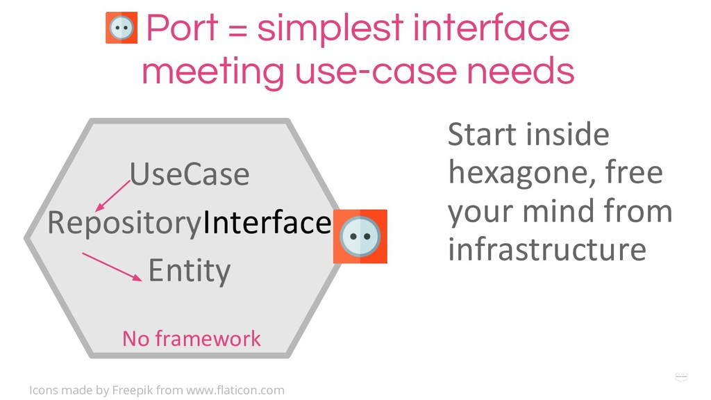 WHY ? Port = simplest interface meeting use-cas...