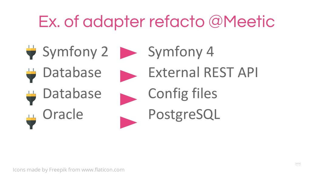WHY ? Ex. of adapter refacto @Meetic Symfony 2 ...