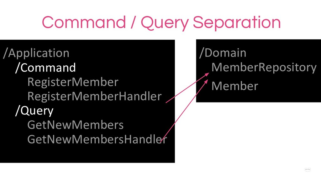 WHY ? Command / Query Separation /Application /...